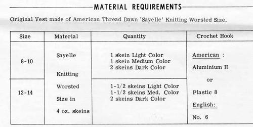 Crochet Cap Sleeve Vest Pattern Design 521