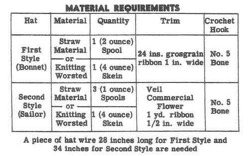 Crochet Sailor Hat, Bonnet Pattern, Alice Brooks 7396