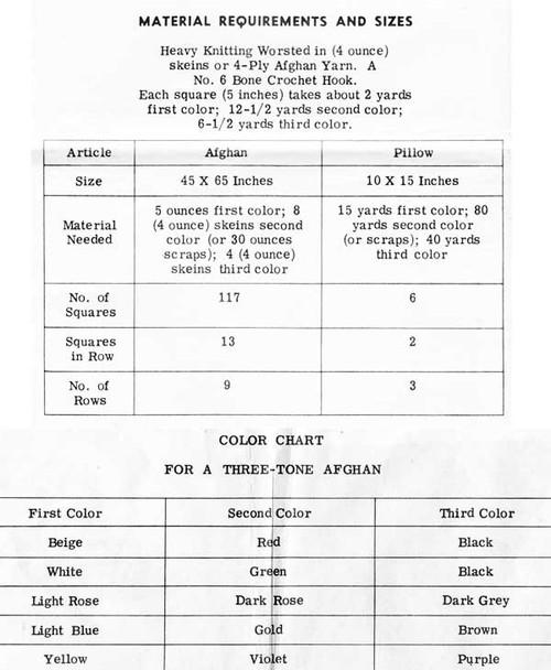 Color Block Crochet Afghan Design 860