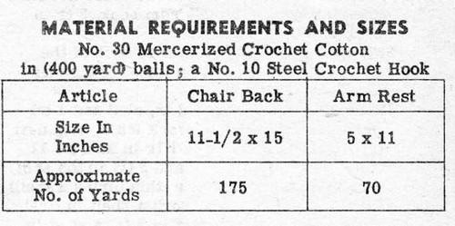 Crochet Peacock Chair Set Pattern Design 681
