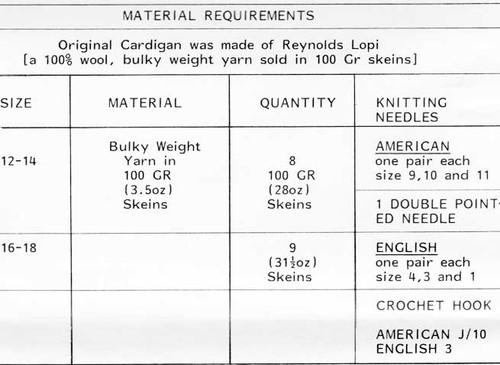 Ladies Knit Cable Cardigan Design 7079