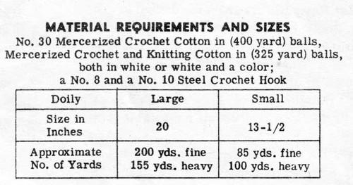 Crochet Pineapple Border Doily, Alice Brooks 7081