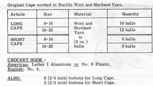 Crochet Ribbed Cape Pattern Design 827