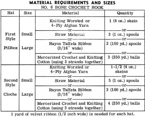 Crochet Hats Pattern, Pillbox Cloche Design 733
