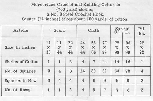 Filet Crochet, 11 inch square, pattern Design 547