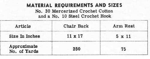 Design 7282 Pineapple Spiderweb Chair Set Pattern