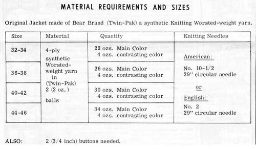 Womans Knitted Jacket Pattern, Diamond Panel Design 722