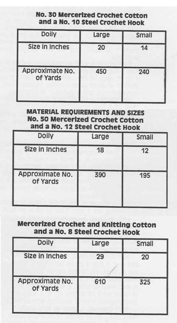 Crochet Pineapple Doilies Large Small Design 904