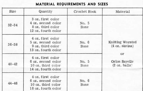 Crochet Plus Size Granny Jacket Pattern Design 7495