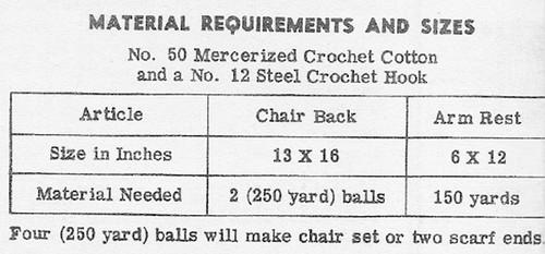 Filet Crochet Bluebirds Chair Set Alice Brooks Design 7466