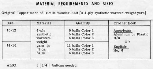 Crochet Squares Topper Jacket Design 7521