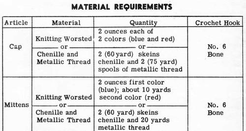 Crochet Ponytail Cap, Mittens Design 7203