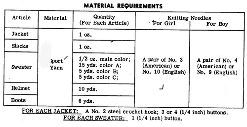Knitted Fashion Doll Clothes Design 7417