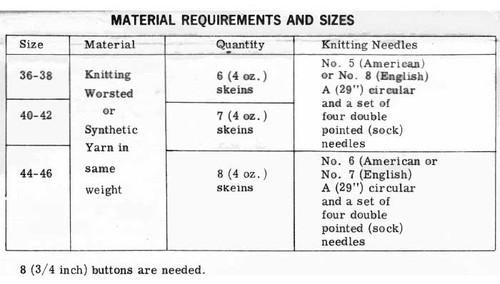 Mens Raglan Cardigan Knitting Pattern Design 875