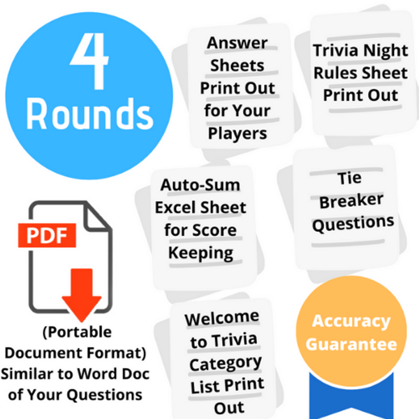 Build-Your-Own 4 Round Trivia Pack