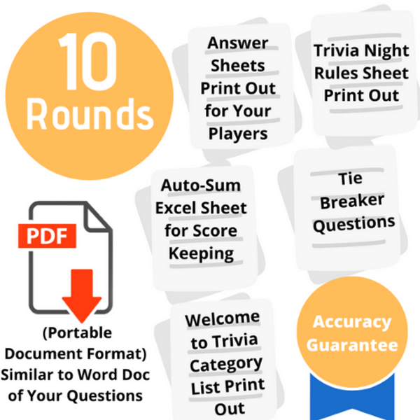 Build-Your-Own 10 Round Trivia Pack
