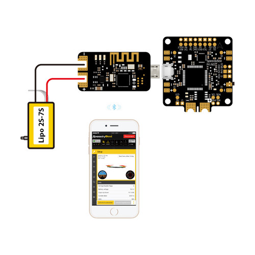 Bluetooth-USB Adapter - Sdy Bee on