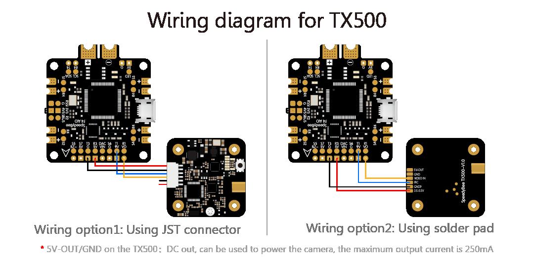 FC-TX500