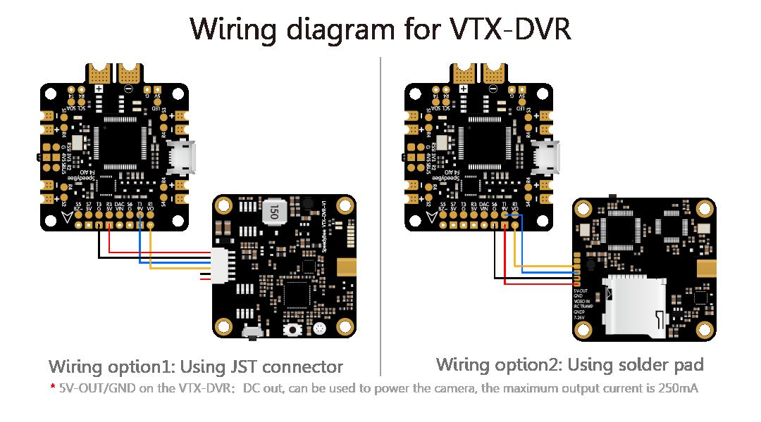 FC-VTX-DVR