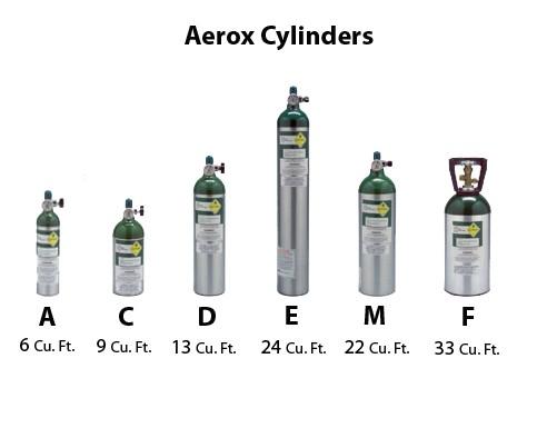 cylinder-by-designation.jpg