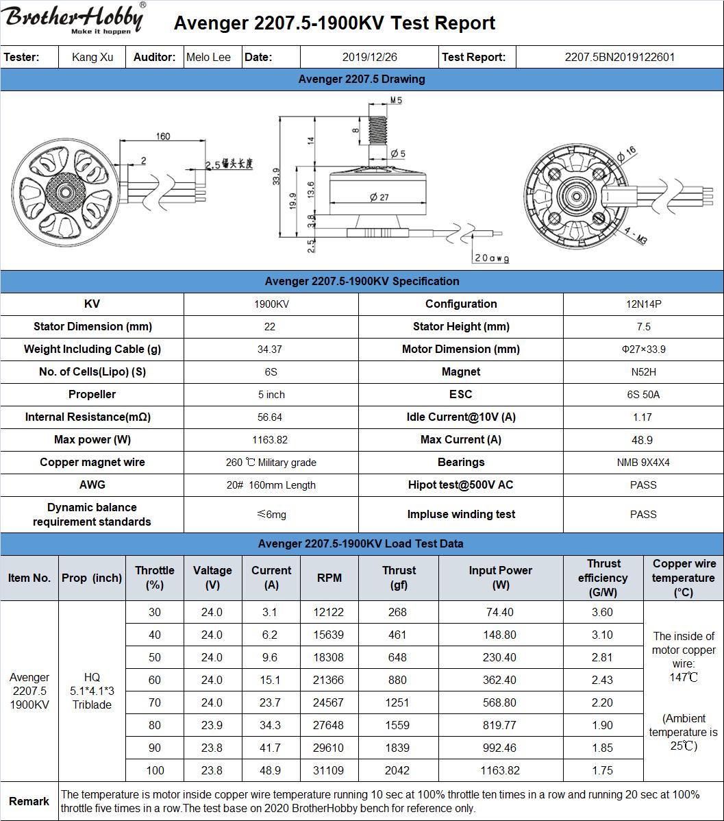 avenger-2207.5-1900kv-6s-5inch-50a.png