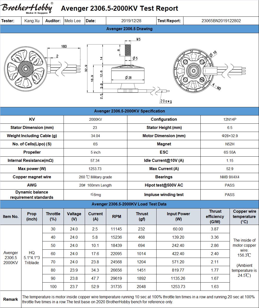 avenger-2306.5-2000kv-6s-5inch-55a.png