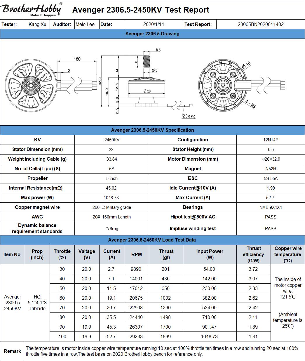 avenger-2306.5-2450kv-5s-5inch-55a.png