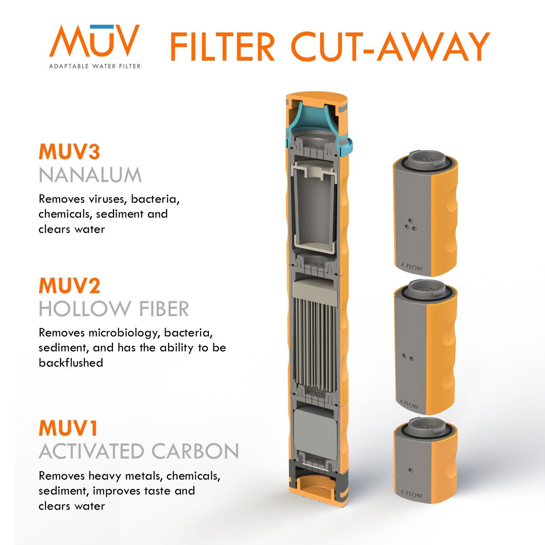 muv-full-crossection.jpg