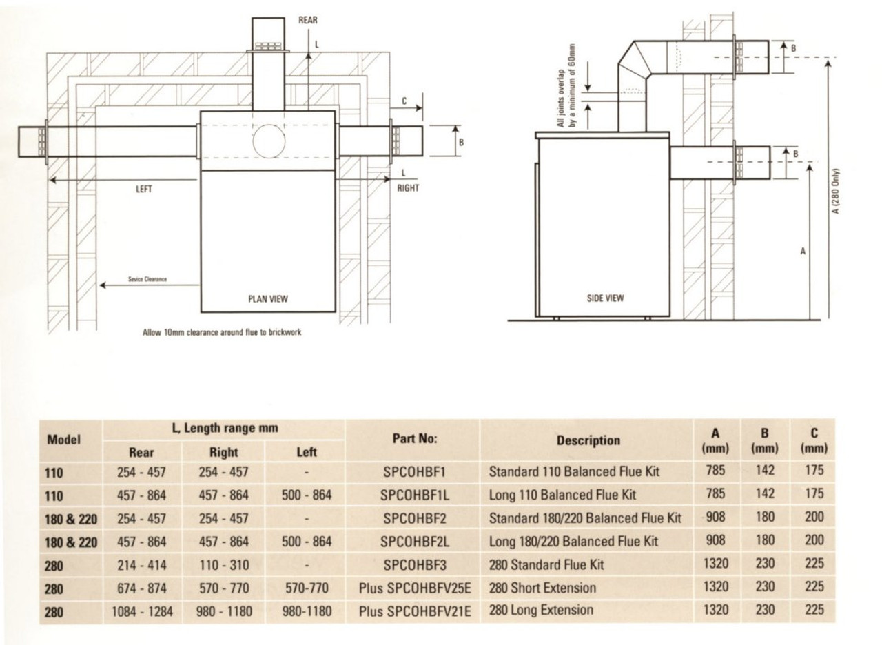 Sizing Information for Certikin Oil Fired Boilers/Heaters and Balanced Flu