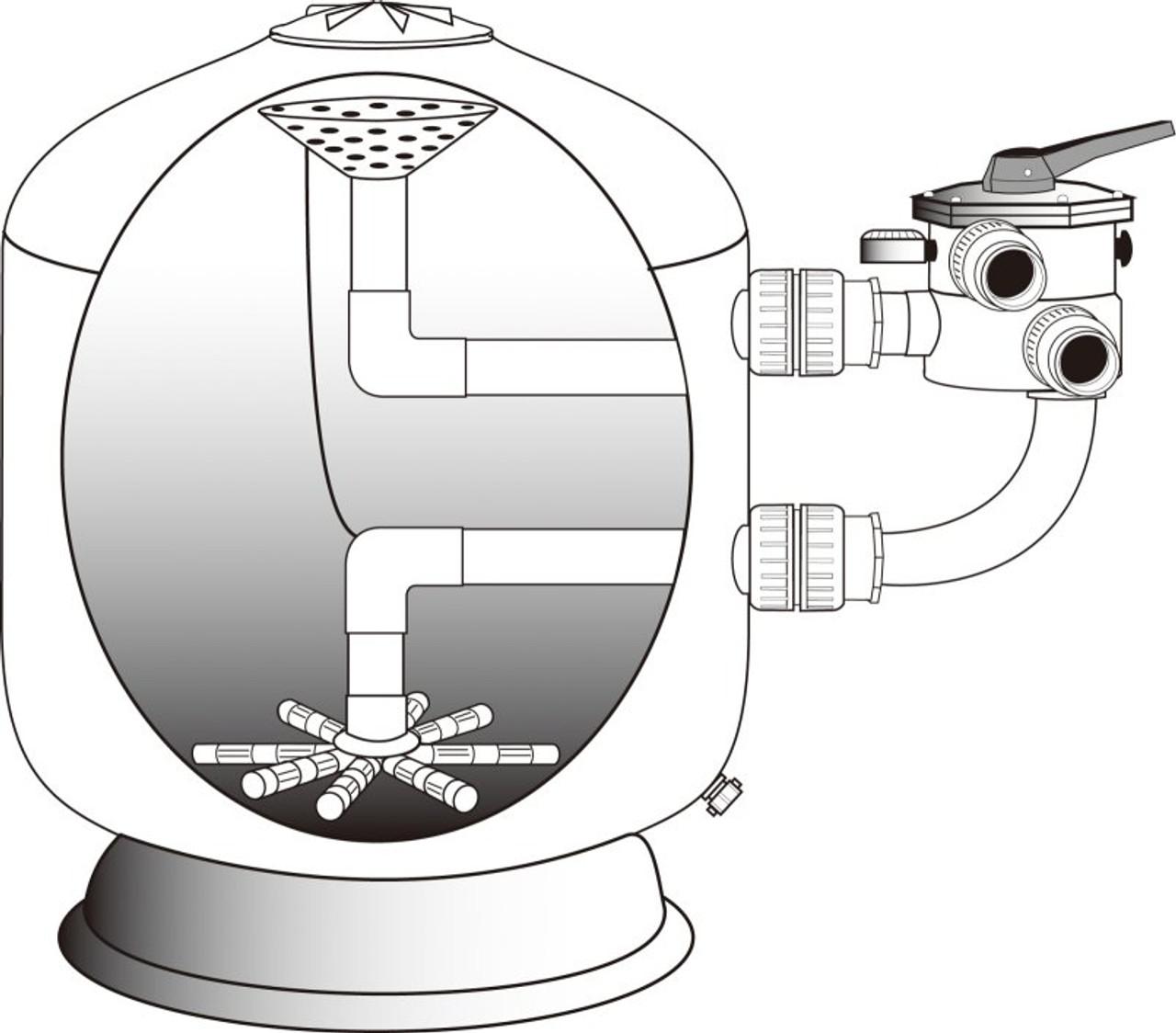 Lacron swimming pool sand filter side mount cutaway diagram