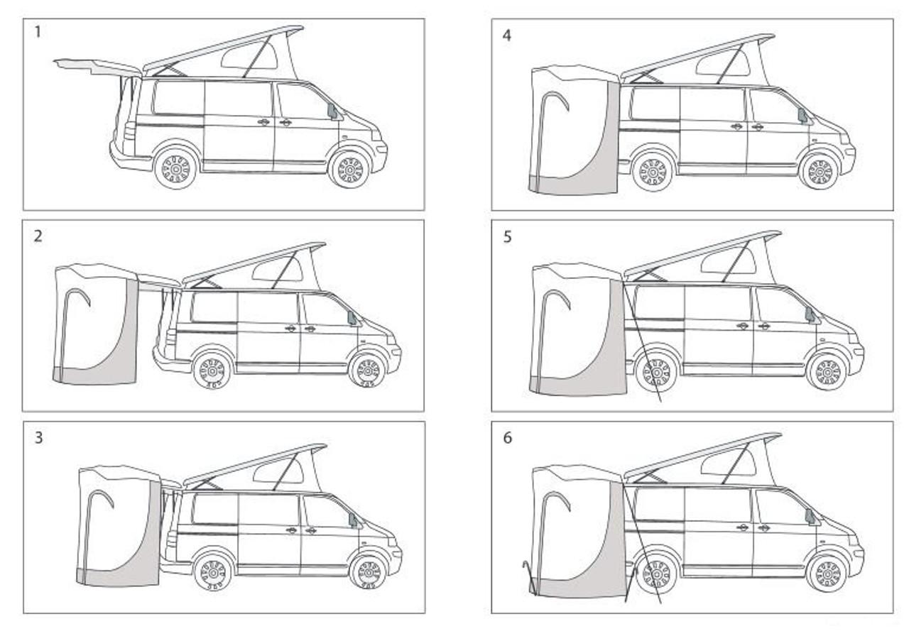 Reimo VW T4, T5, T6, Citroen Berlingo and Peugeot Tepee ...