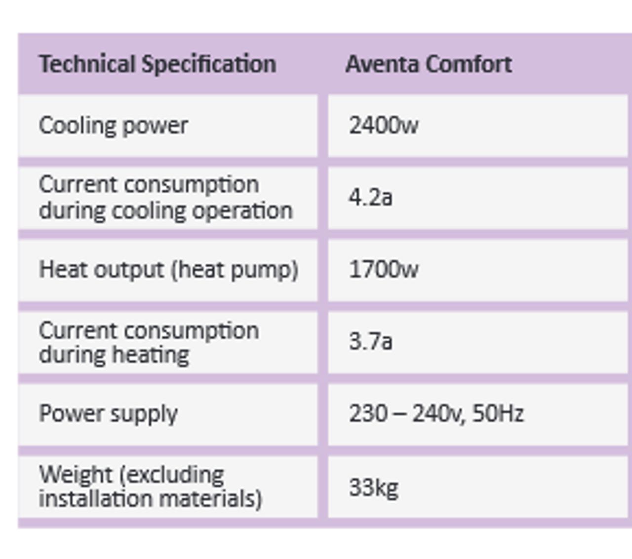 Truma Aventa air conditioning specifications