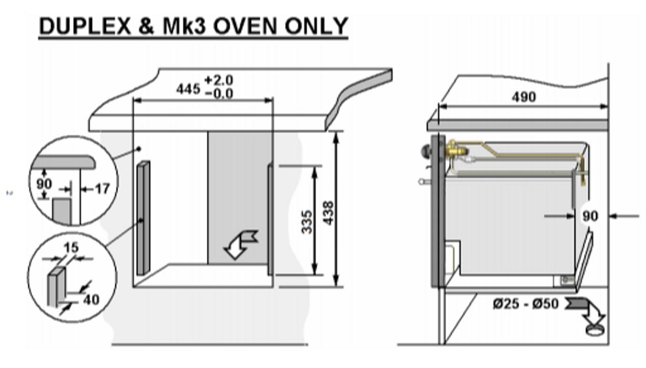 Duplex Installation Dimensions