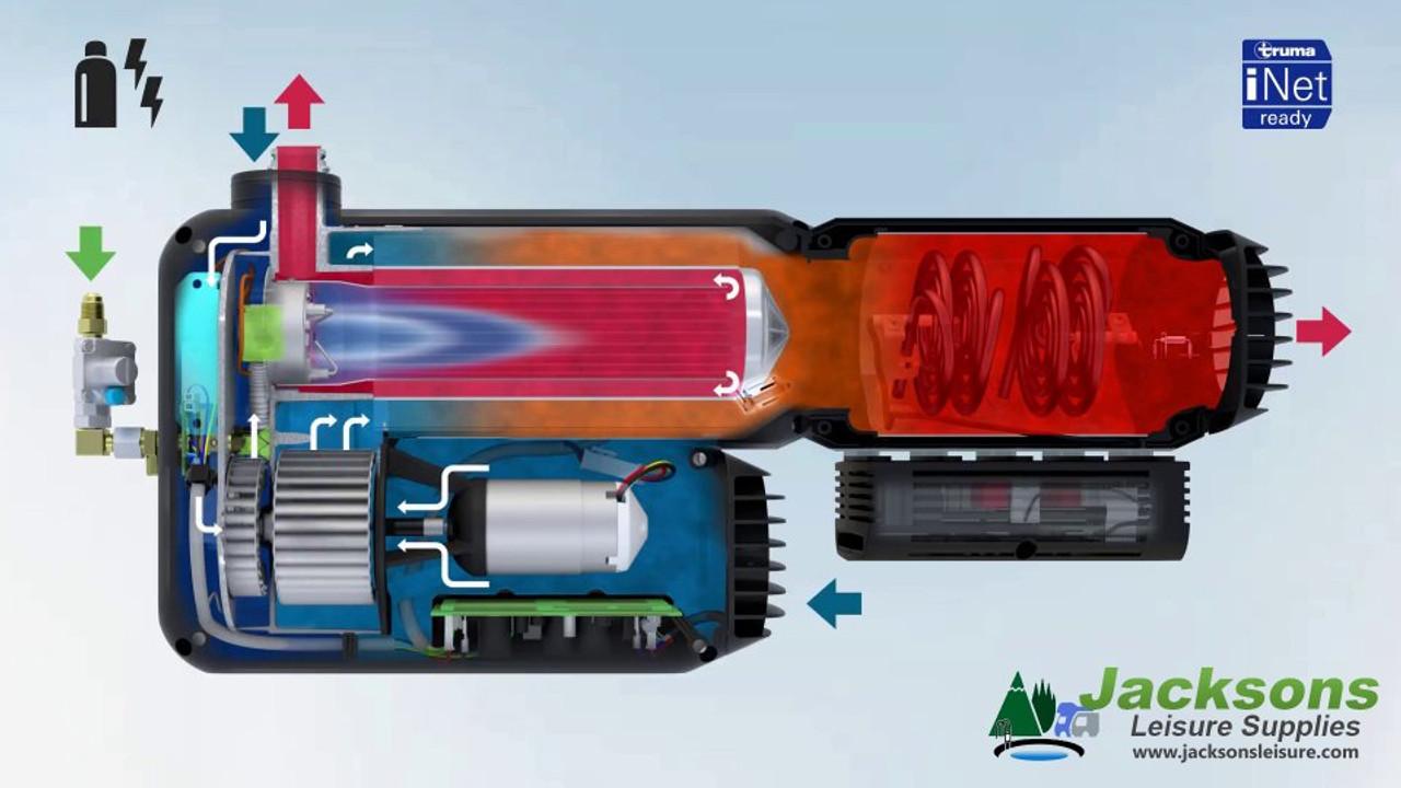 Truma VarioHeat E Kit gas and electric combination