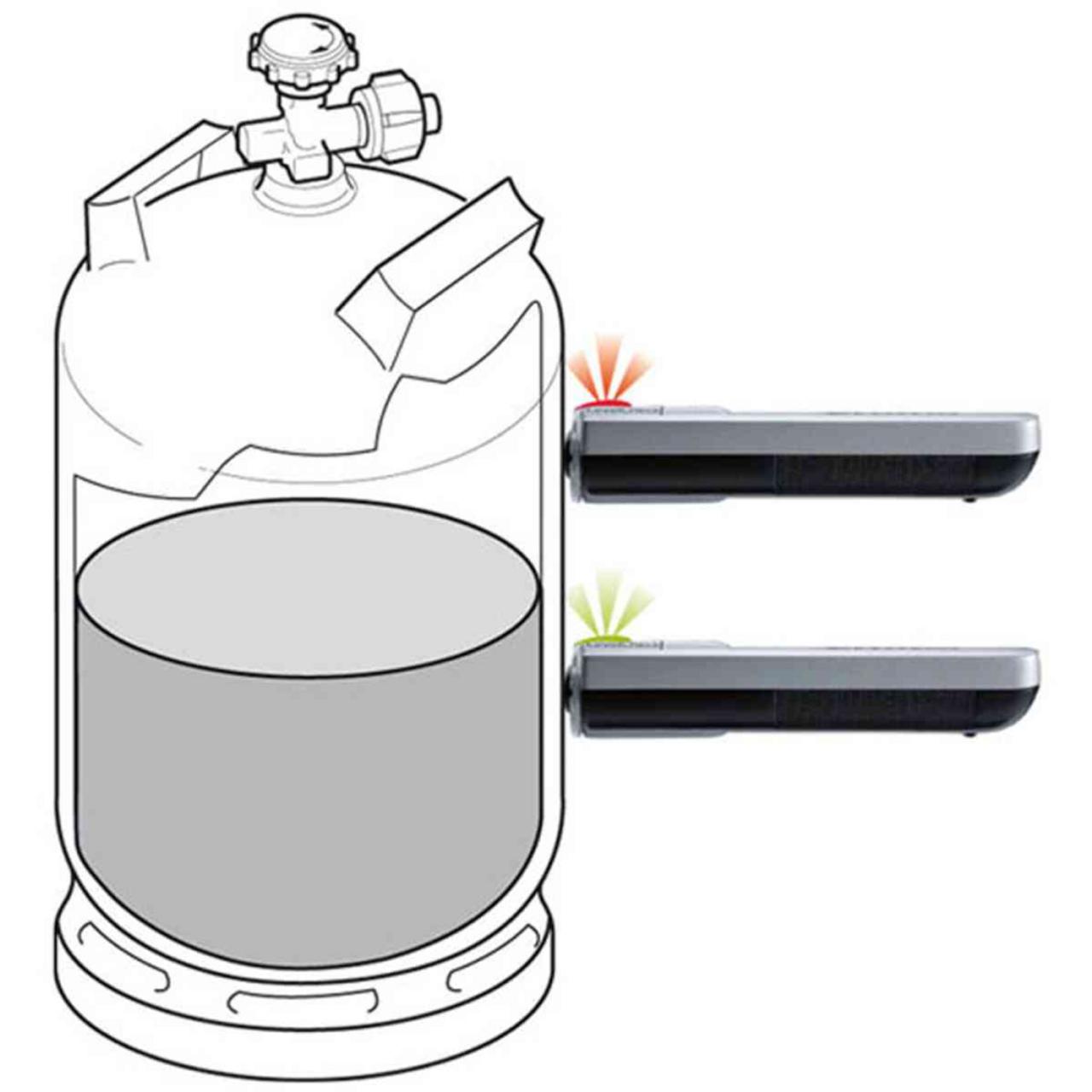 Truma LPG gas level monitor checks gas levels with LED display and ultrasonic tone.