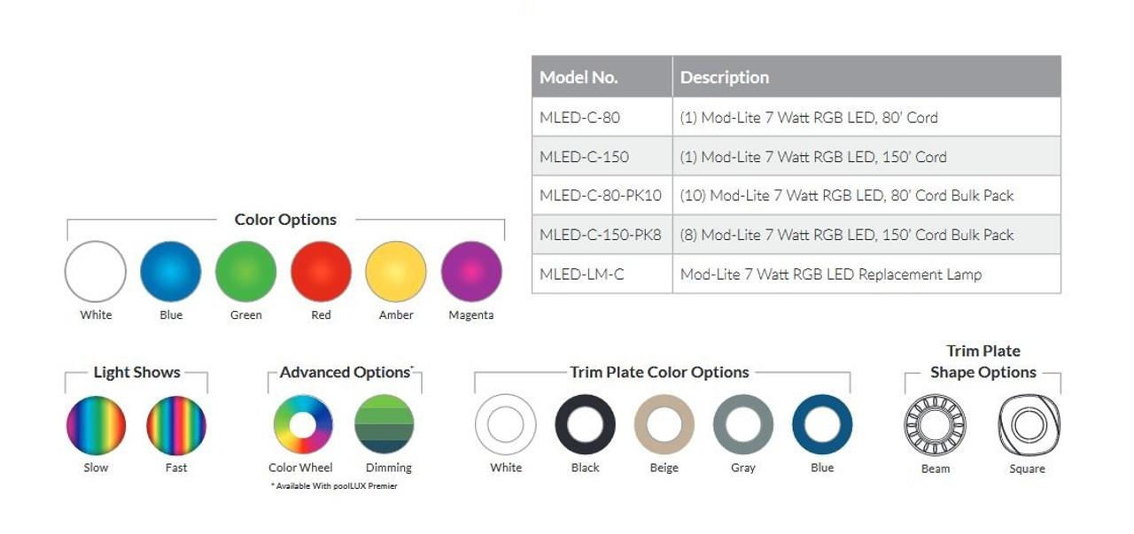 SR Smith Mod Lite colour options
