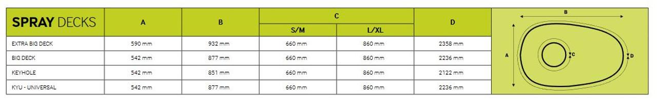 Yak spraydeck size guide