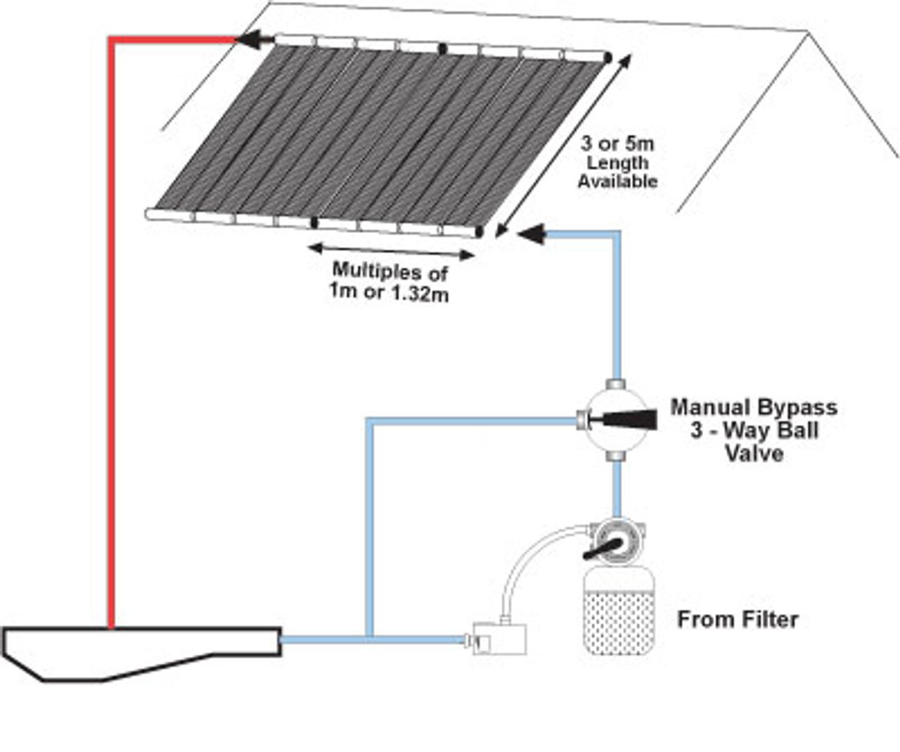 How swimming Poolsolar solar matting works