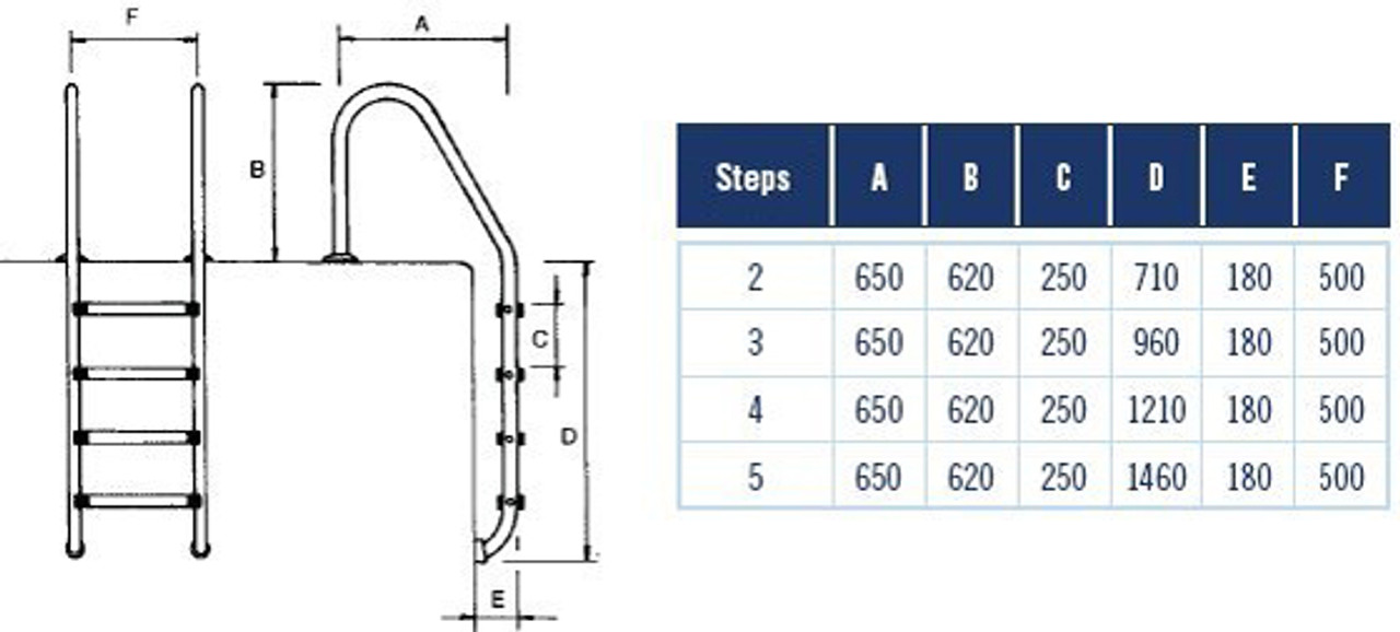 Astral Standard Swimming Pool Ladder Dimensions