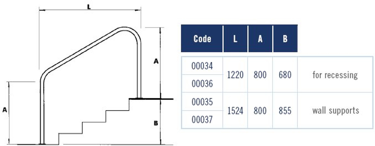 Astral In/Out Anchoring Swimming Pool Grab Rail Dimensions
