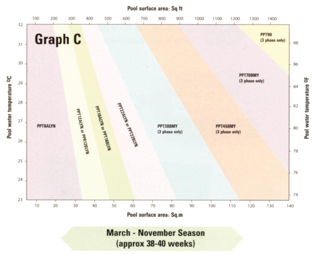 calorex-y-heat-pump-graph.jpg