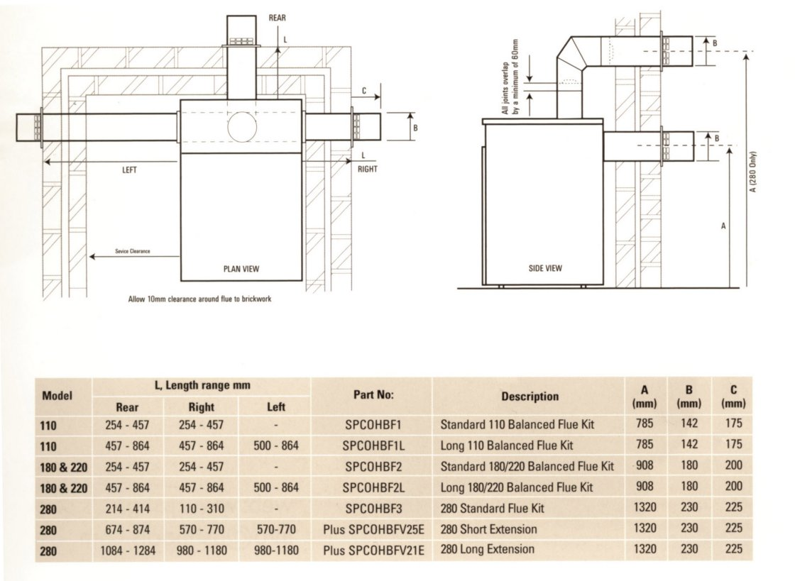 certikin-oil-boiler-table2.jpg