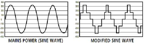 dc-sine-wave-voltage.jpg
