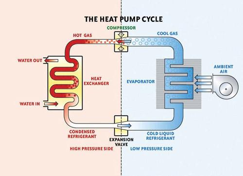 heat-pump-cycle.jpg