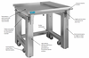 TMC ClassOne Vibration Isolation Table Workstation for Cleanrooms 63-600 Series callouts