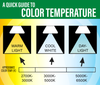 Color Temperature Reference Chart
