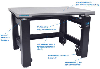 TMC CleanBench 63-500 Series Vibration Isolation Laboratory Table