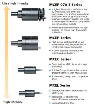 High Power spot and coaxial illumination comparison chart