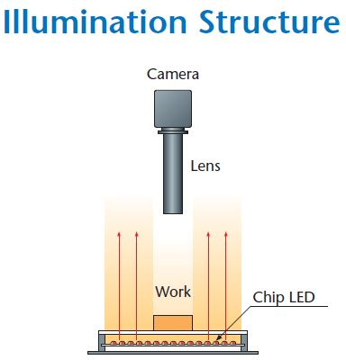 illumination-image.jpg