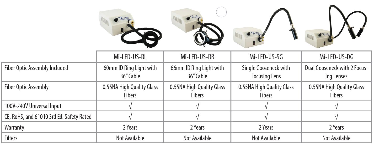 mi-led-system.png